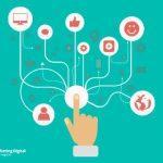 Guía completa de la Automatización de Marketing